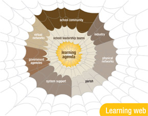 learningweb.jpg