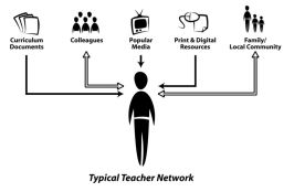 The Old Teacher Network